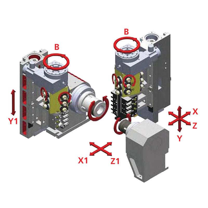 Dugard i42 Twin axis diagram
